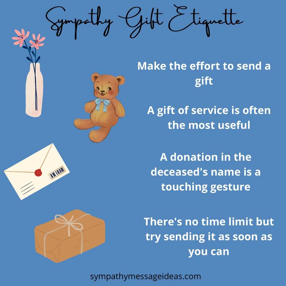 sympathy gift etiquette tips